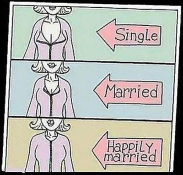 Single vs Happily married