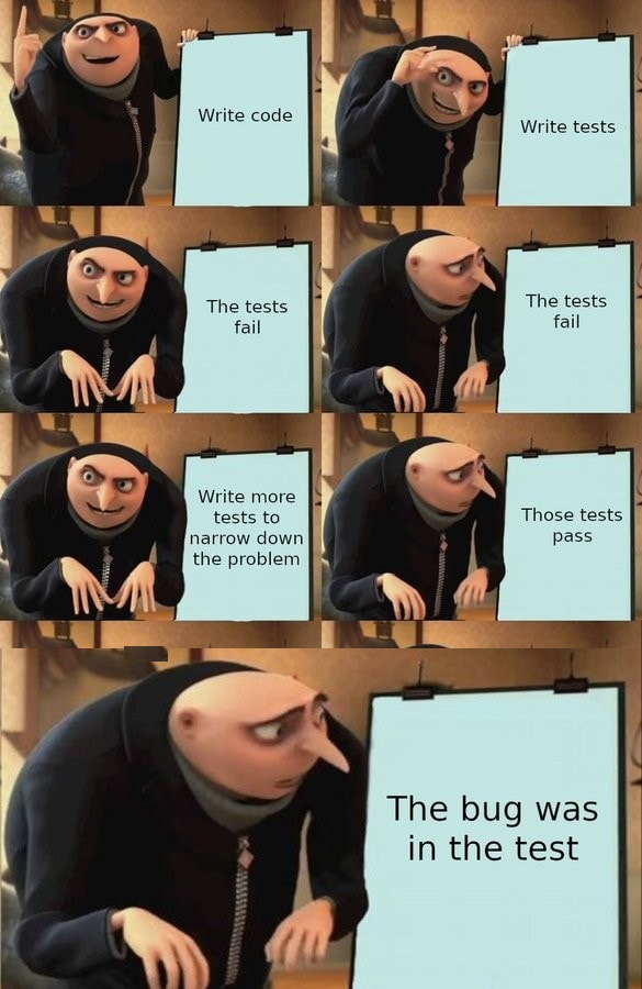The bug was in the test